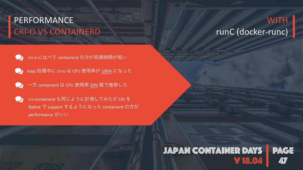 PAGE Japan Container DAYS v 18.04 47 PERFORMANC...