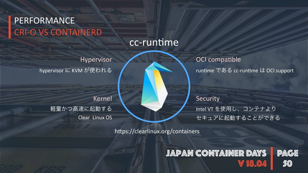 PAGE Japan Container DAYS v 18.04 50 PERFORMANC...
