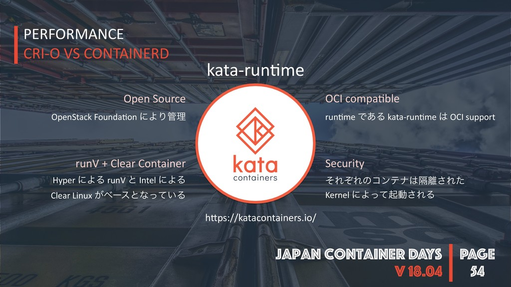 PAGE Japan Container DAYS v 18.04 54 PERFORMANC...