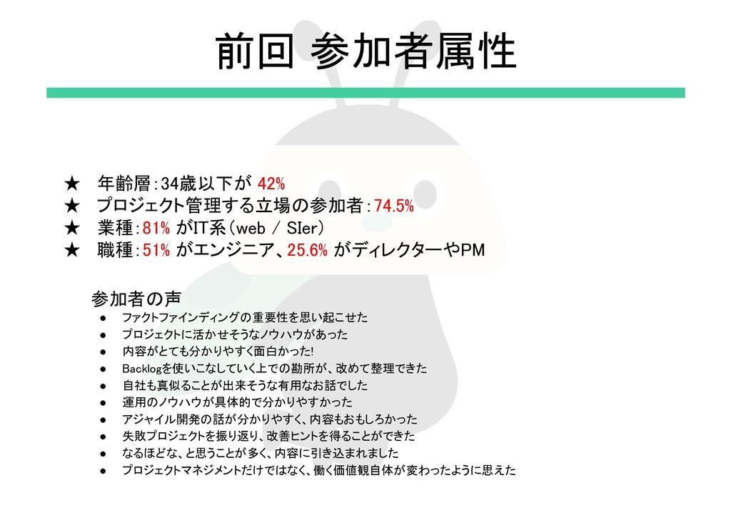 ★ 年齢層:34歳以下が 42% ★ プロジェクト管理する立場の参加者:74.5% ★ 業...