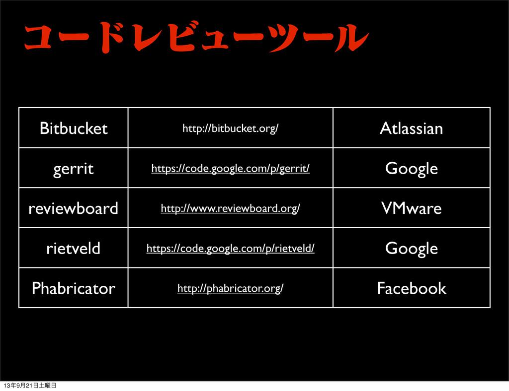 ίʔυϨϏϡʔπʔϧ Bitbucket http://bitbucket.org/ Atla...