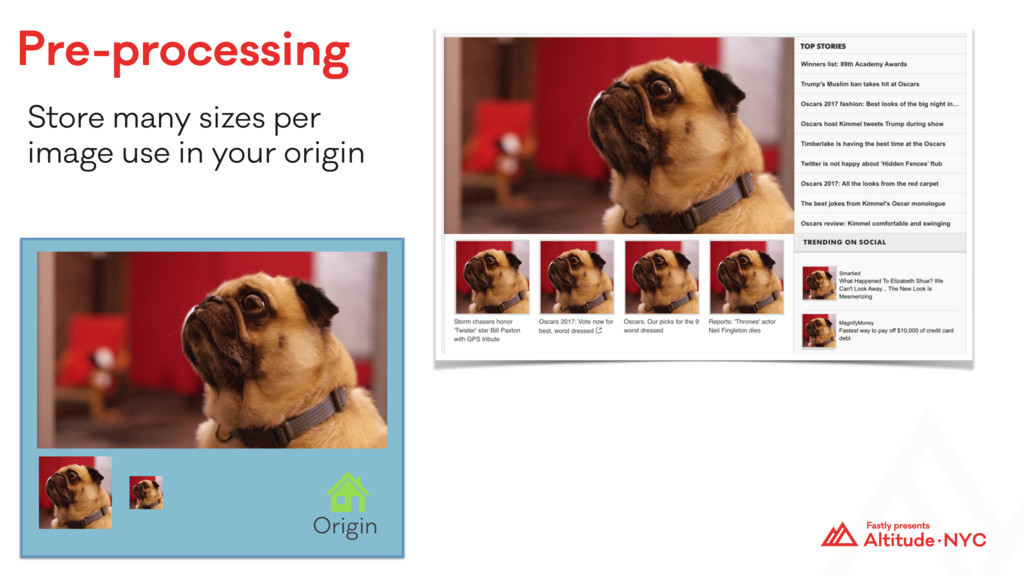 Origin Pre-processing Store many sizes per imag...