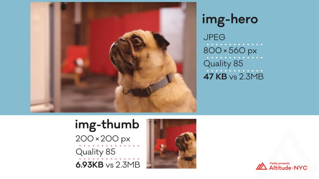 img-hero JPEG 800×560 px Quality 85 47 KB vs ...