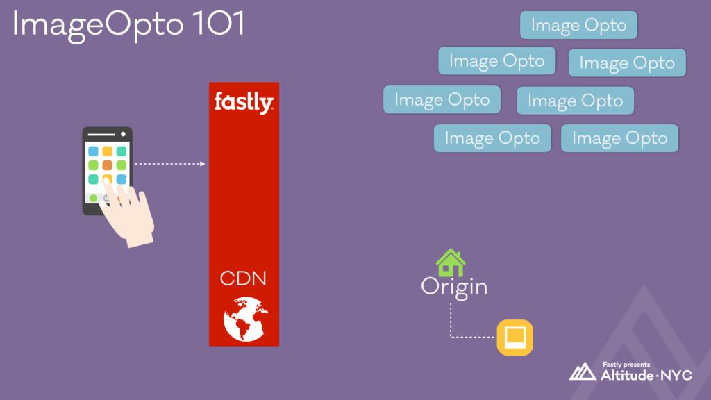Origin ImageOpto 101 Image Opto Image Opto Imag...