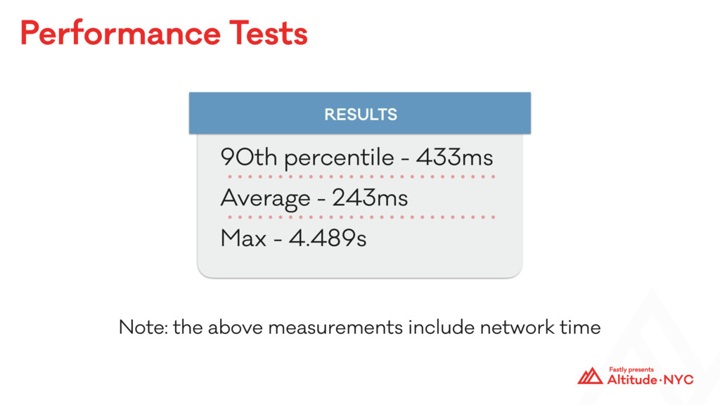Performance Tests RESULTS 90th percentile - 433...