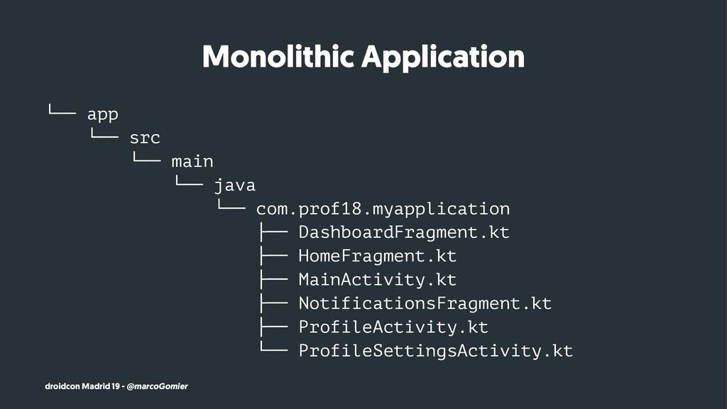 Monolithic Application └── app └── src └── main...