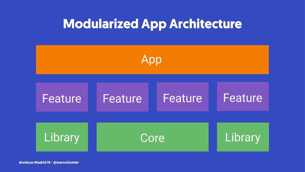 Modularized App Architecture droidcon Madrid 19...