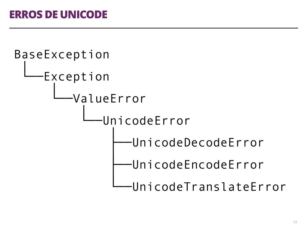 ERROS DE UNICODE 13 BaseException   └──Exceptio...