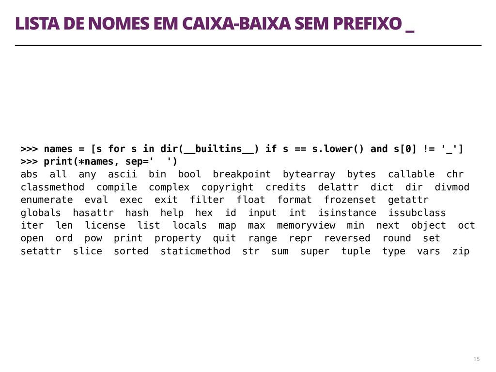 LISTA DE NOMES EM CAIXA-BAIXA SEM PREFIXO _ 15 ...