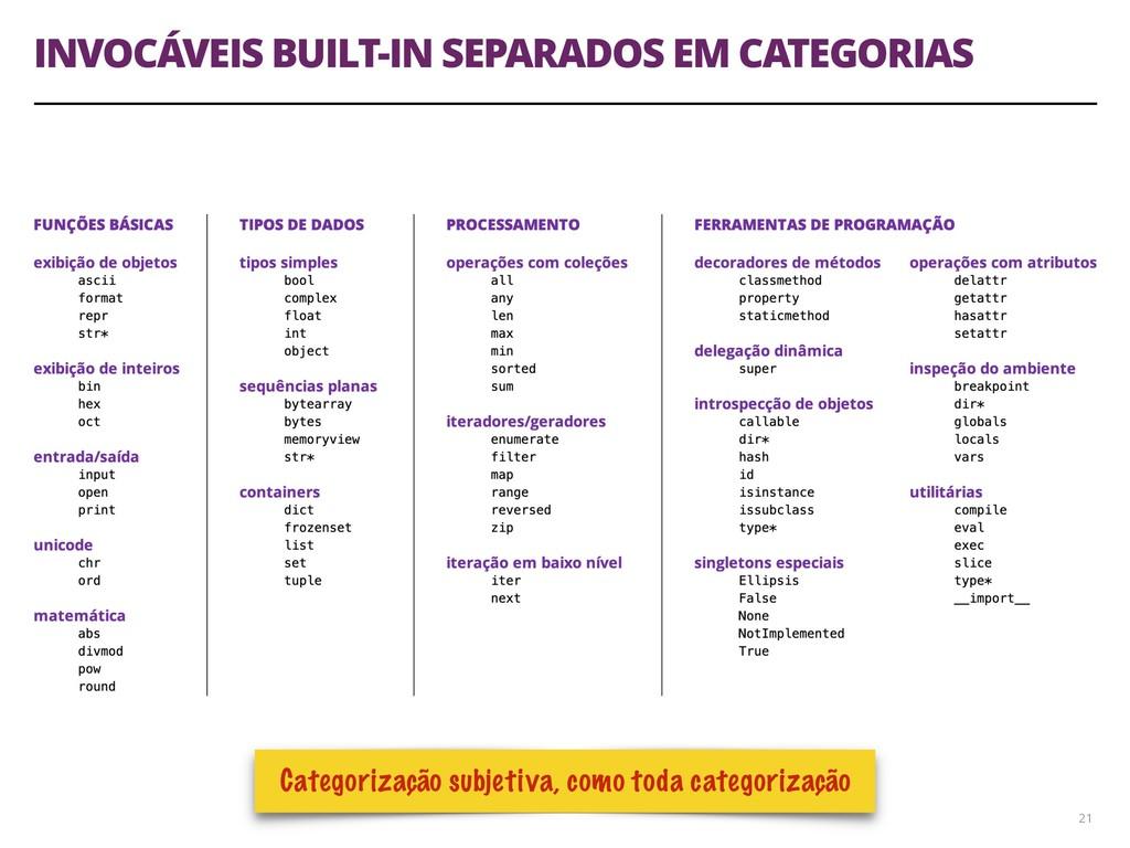 INVOCÁVEIS BUILT-IN SEPARADOS EM CATEGORIAS 21 ...