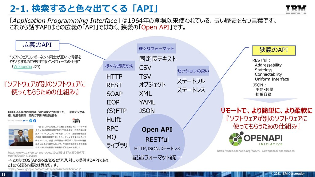 11 © 2021 IBM Corporation 2-1. 検索すると⾊々出てくる「API」...