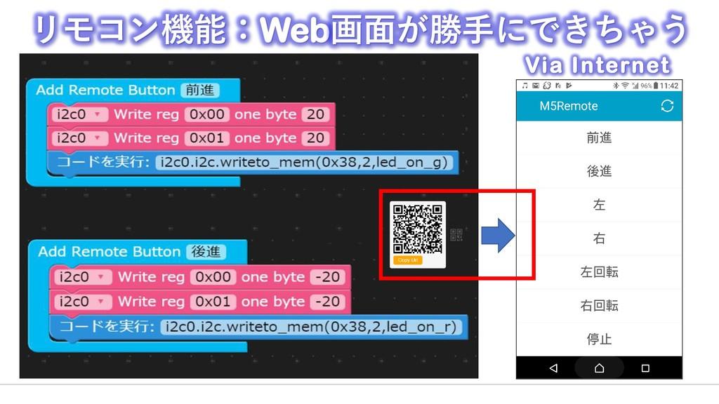 リモコン機能:Web画面が勝手にできちゃう Via Internet