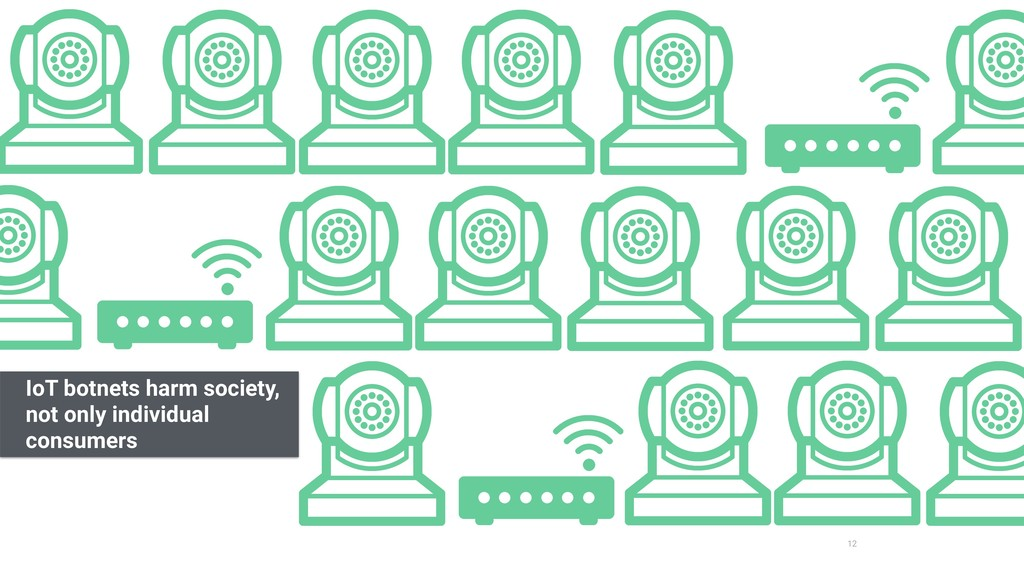 12 IoT botnets harm society, not only individua...
