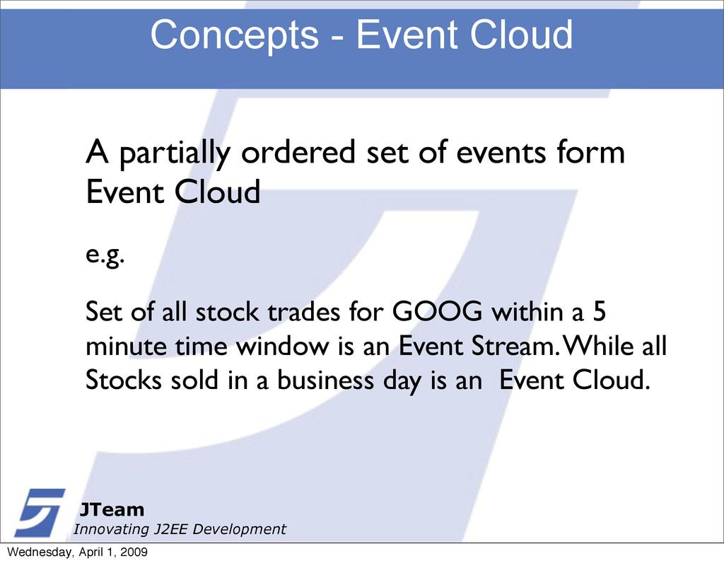 JTeam Innovating J2EE Development Concepts - Ev...