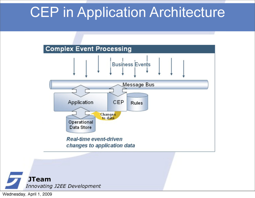 JTeam Innovating J2EE Development CEP in Applic...