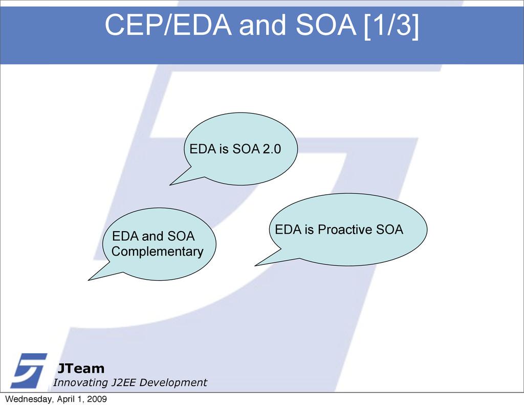 JTeam Innovating J2EE Development CEP/EDA and S...