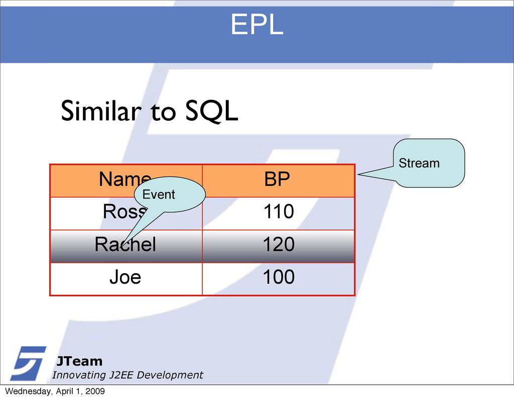 JTeam Innovating J2EE Development EPL JTeam Inn...