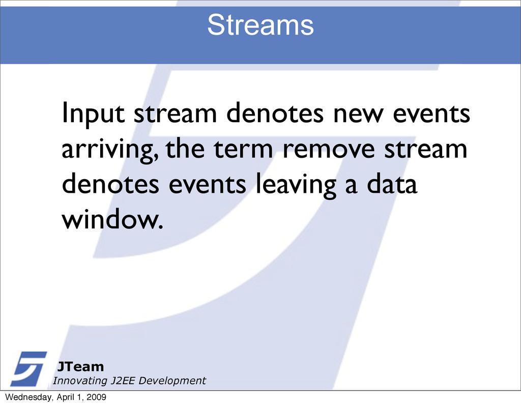 JTeam Innovating J2EE Development Streams JTeam...