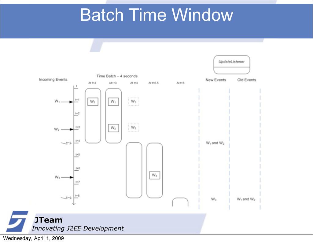 JTeam Innovating J2EE Development Batch Time Wi...