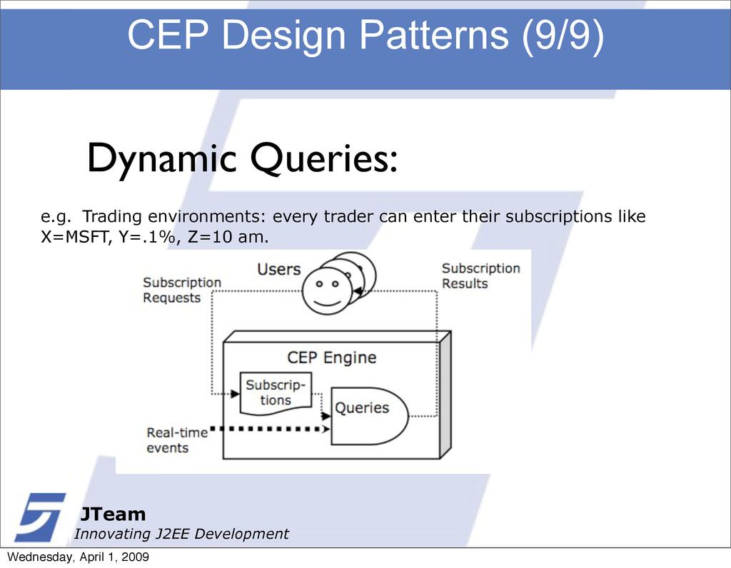 JTeam Innovating J2EE Development CEP Design Pa...