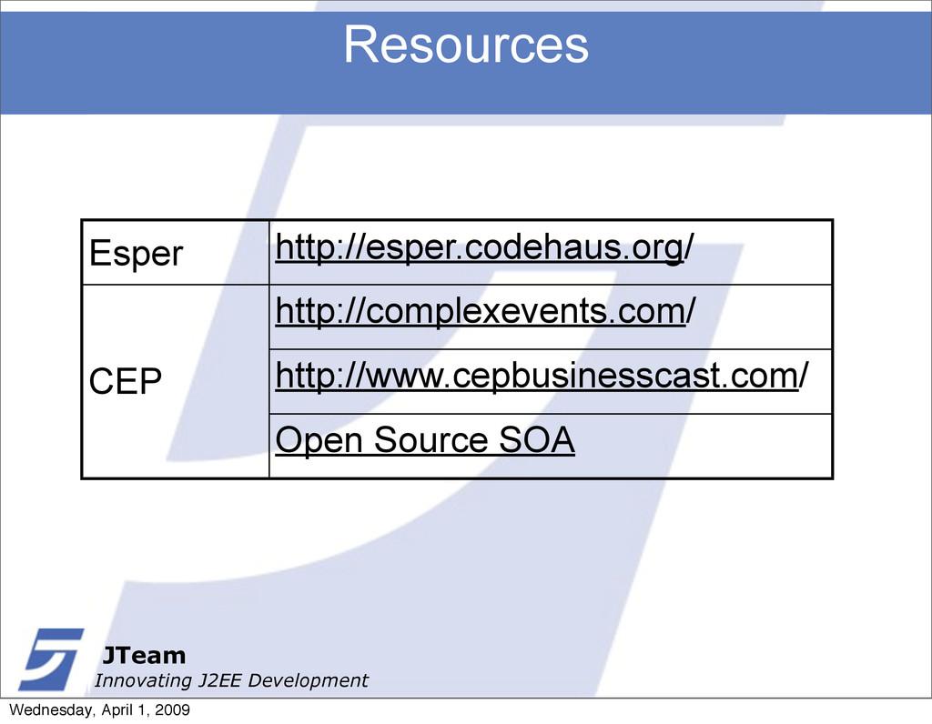 JTeam Innovating J2EE Development Resources JTe...