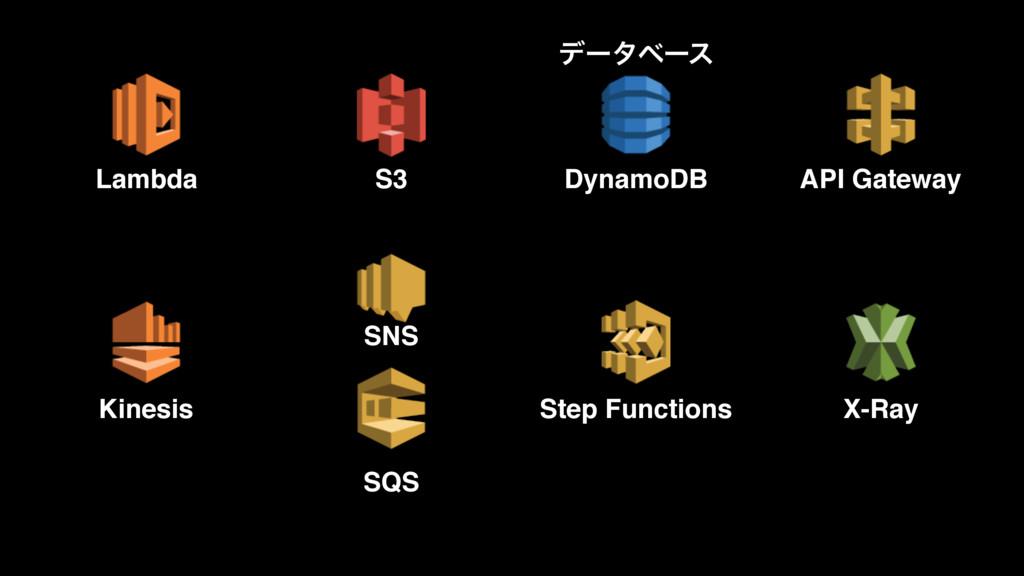 Lambda S3 DynamoDB API Gateway Kinesis SNS SQS ...