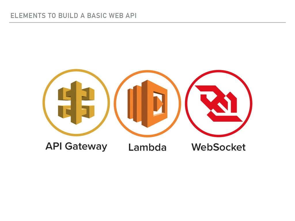 ELEMENTS TO BUILD A BASIC WEB API