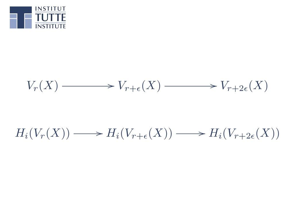 Vr(X) // Vr+✏(X) // Vr+2✏(X) Hi(Vr(X)) // Hi(Vr...