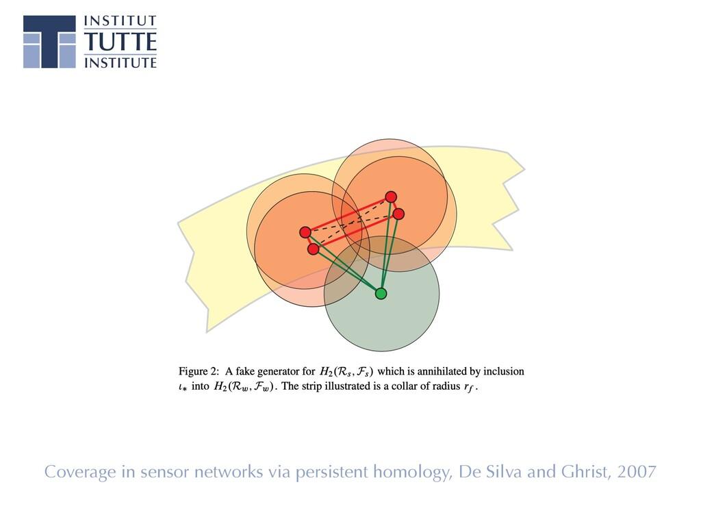 Coverage in sensor networks via persistent homo...