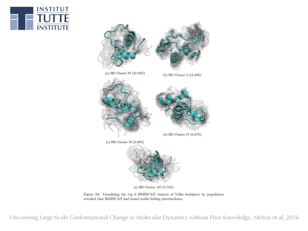 Uncovering Large-Scale Conformational Change in...