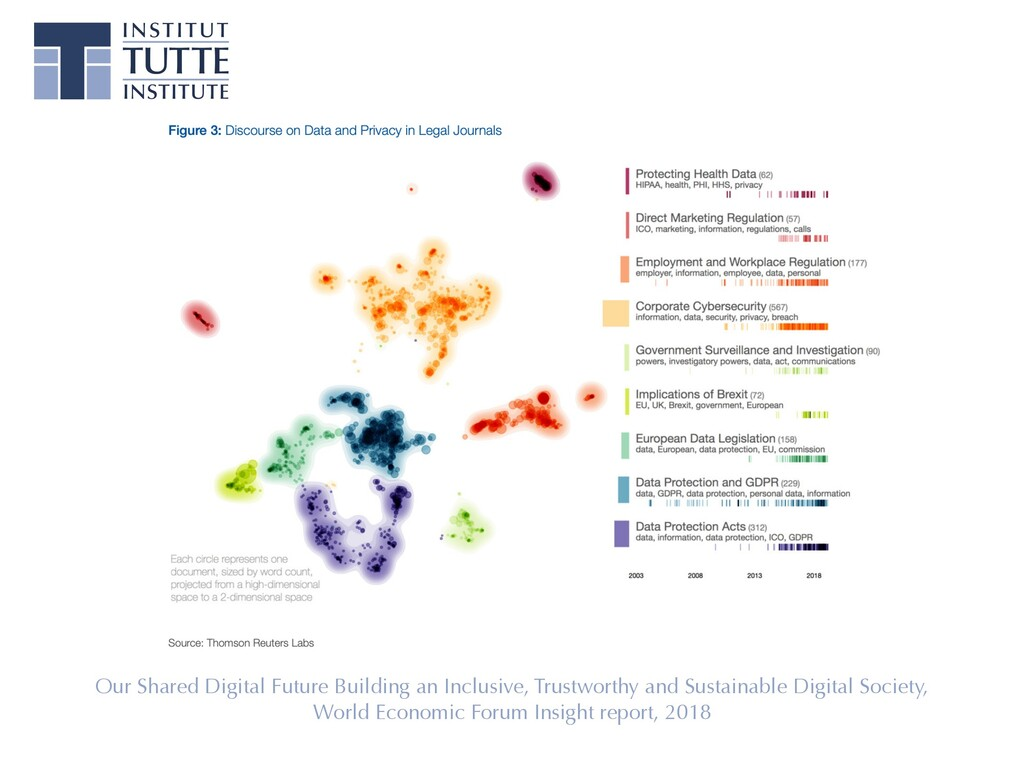Our Shared Digital Future Building an Inclusive...