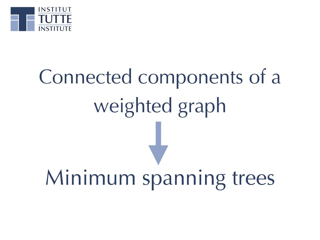 Connected components of a weighted graph Minimu...