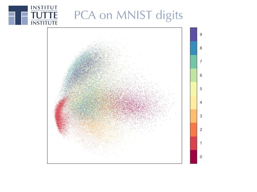 PCA on MNIST digits