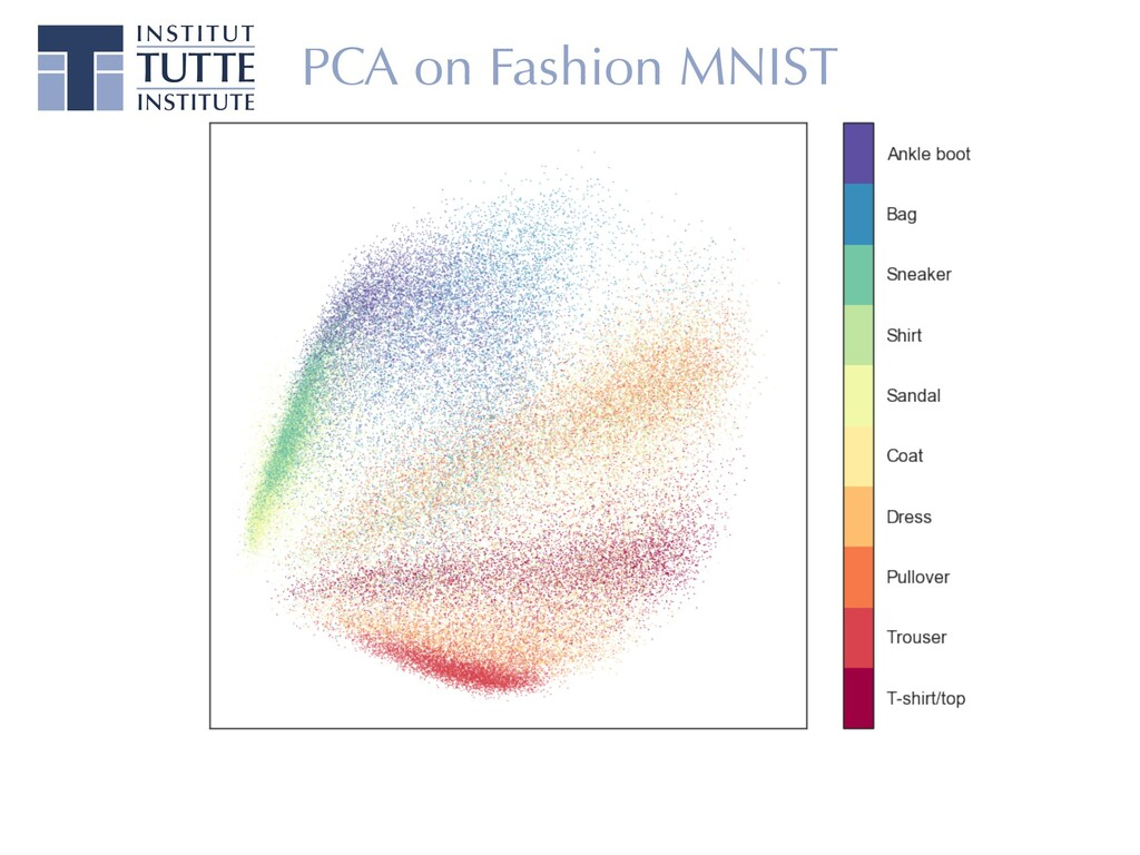 PCA on Fashion MNIST