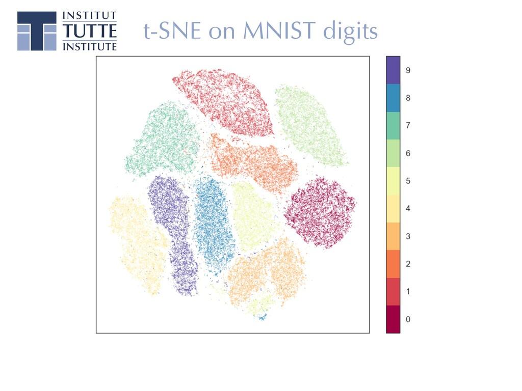 t-SNE on MNIST digits
