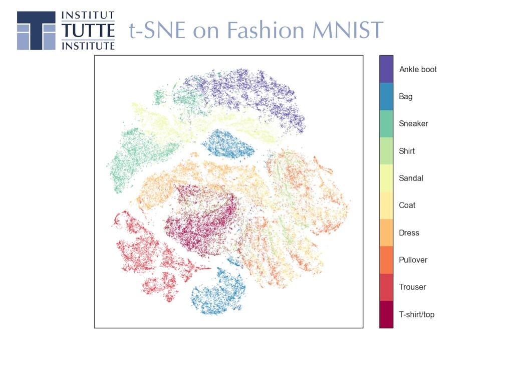 t-SNE on Fashion MNIST