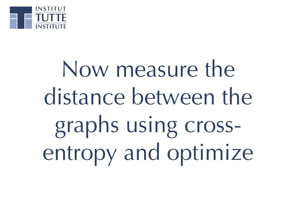 Now measure the distance between the graphs usi...