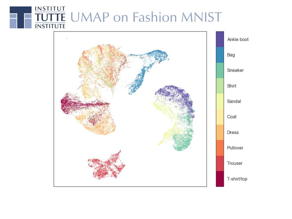UMAP on Fashion MNIST