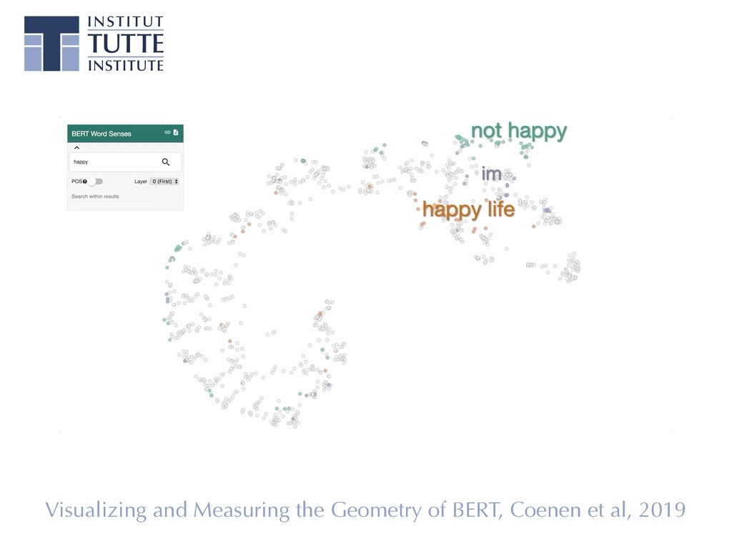 Visualizing and Measuring the Geometry of BERT,...
