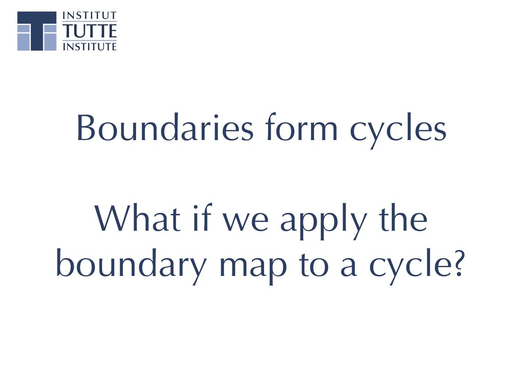 Boundaries form cycles What if we apply the bou...