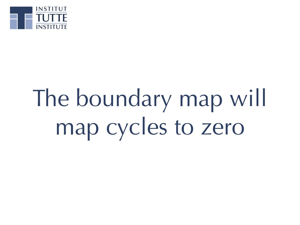 The boundary map will map cycles to zero