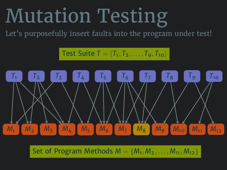 Mutation Testing Let's purposefully insert faul...