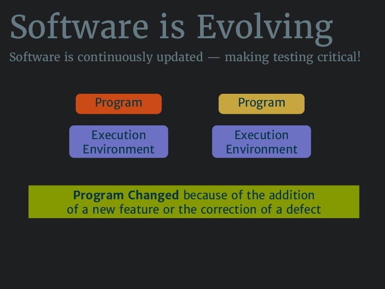 Software is Evolving Software is continuously u...