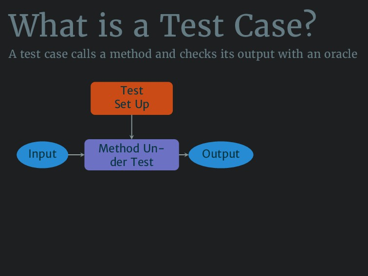 What is a Test Case? A test case calls a method...