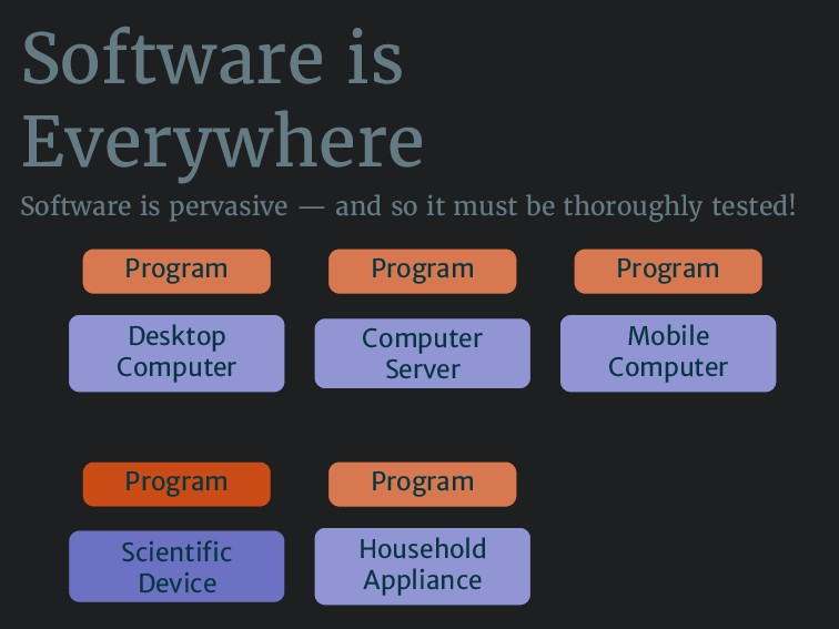 Software is Everywhere Software is pervasive — ...