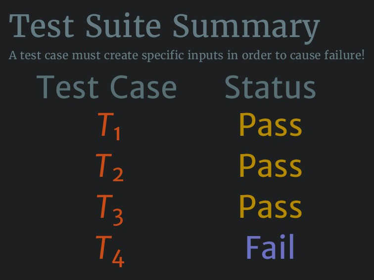 Test Suite Summary A test case must create spec...