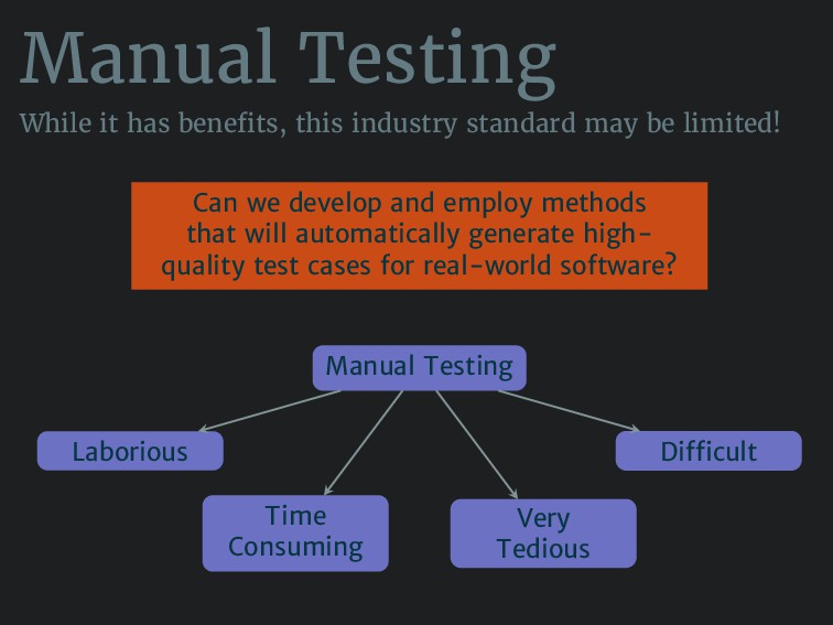 Manual Testing While it has benefits, this indu...