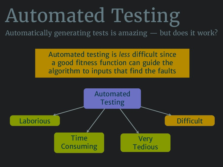 Automated Testing Automatically generating test...