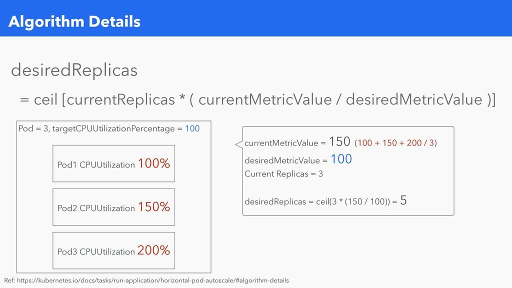 Algorithm Details desiredReplicas = ceil [curre...