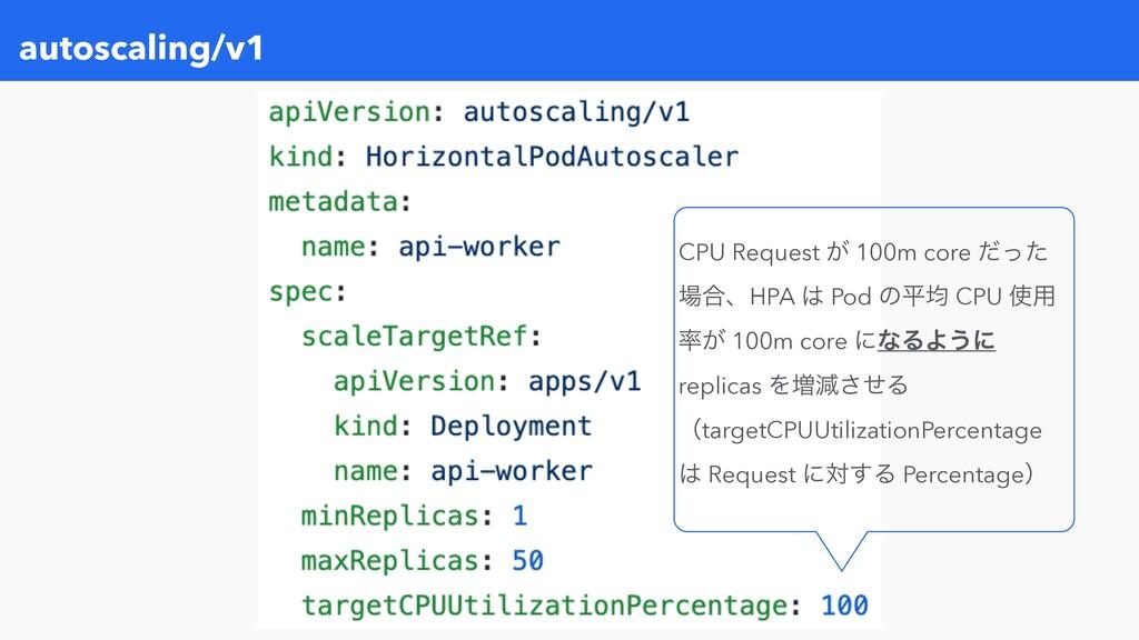 autoscaling/v1 CPU Request ͕ 100m core ͩͬͨ ߹ɺH...